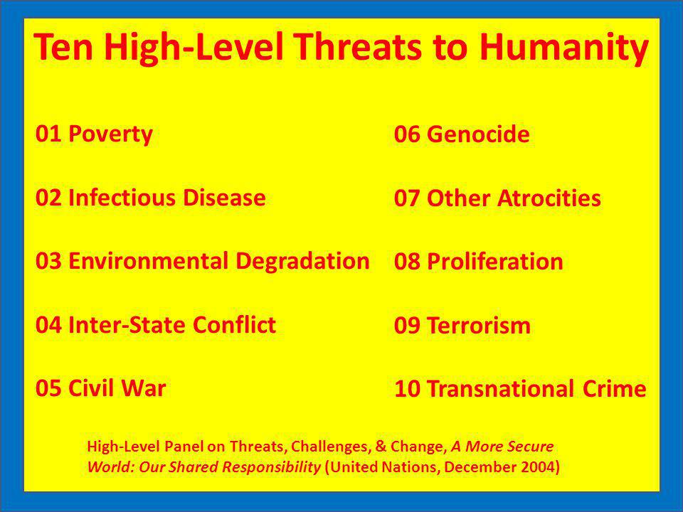 Ten High-Level Threats to Humanity 01 Poverty 02 Infectious Disease 03 Environmental Degradation 04 Inter-State Conflict 05 Civil War 06 Genocide 07 Other Atrocities 08 Proliferation 09 Terrorism 10 Transnational Crime High-Level Panel on Threats, Challenges, & Change, A More Secure World: Our Shared Responsibility (United Nations, December 2004)