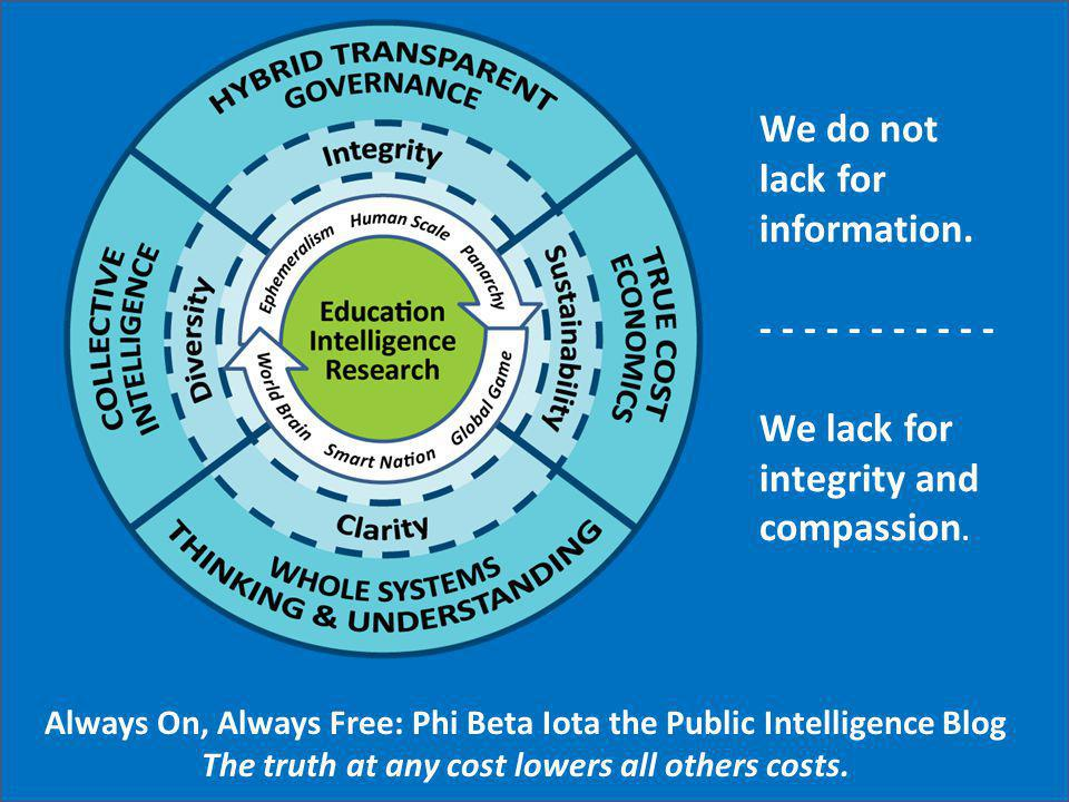 We do not lack for information. - - - - - - - - - - - We lack for integrity and compassion.