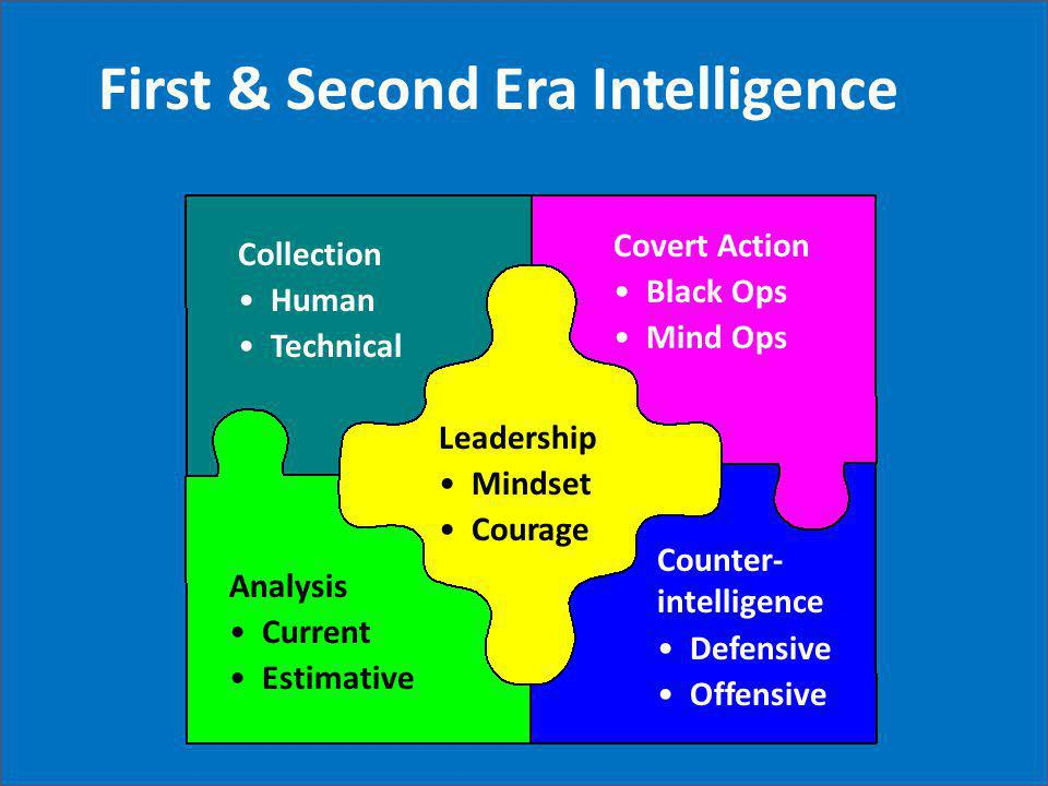 Collection Human Technical Analysis Current Estimative Covert Action Black Ops Mind Ops Counter- intelligence Defensive Offensive Leadership Mindset Courage First & Second Era Intelligence