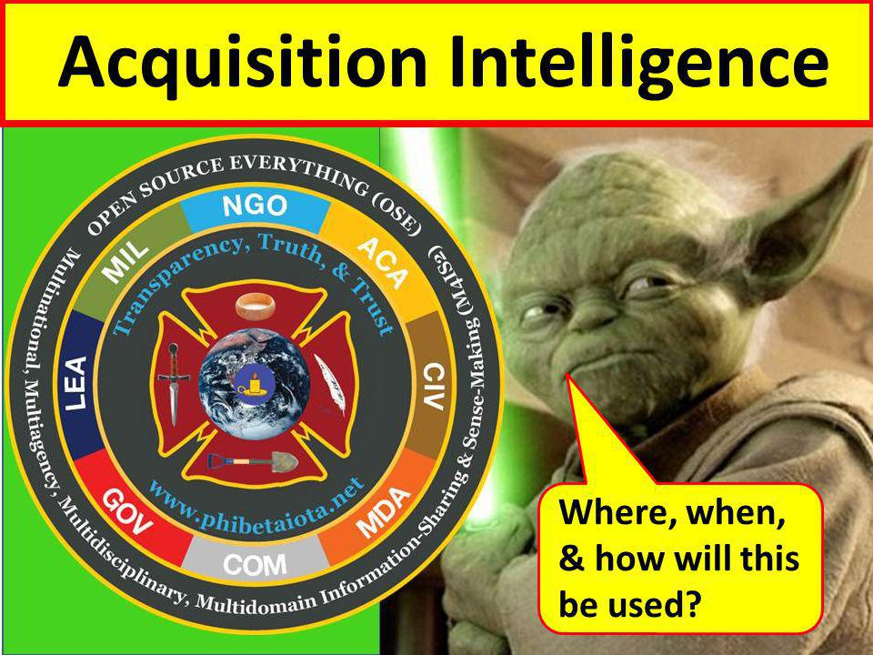Acquisition Intelligence Where, when, & how will this be used?