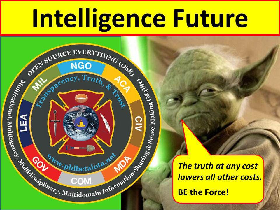 The truth at any cost lowers all other costs. BE the Force!