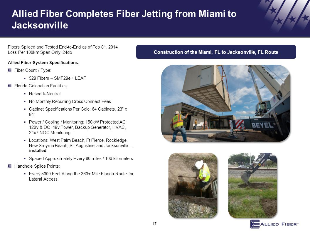 Fibers Spliced and Tested End-to-End as of Feb 8 th, 2014 Loss Per 100km Span Only. 24db Allied Fiber System Specifications: Fiber Count / Type:  528