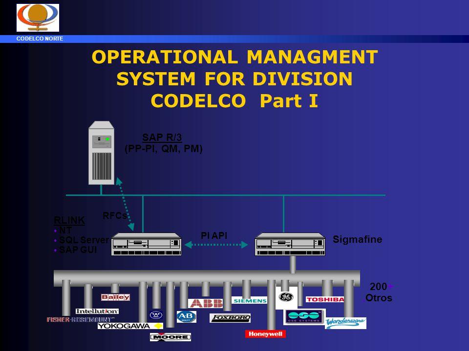 CODELCO NORTE SAP R/3 (PP-PI, QM, PM) Sigmafine RLINK NT SQL Server SAP GUI 200+,Otros PI API RFCs OPERATIONAL MANAGMENT SYSTEM FOR DIVISION CODELCO Part I
