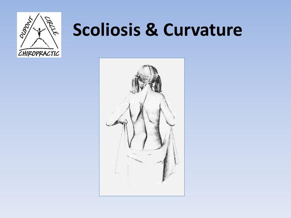 Scoliosis & Curvature