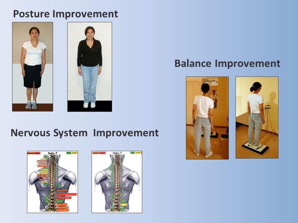 Posture Improvement Balance Improvement Nervous System Improvement