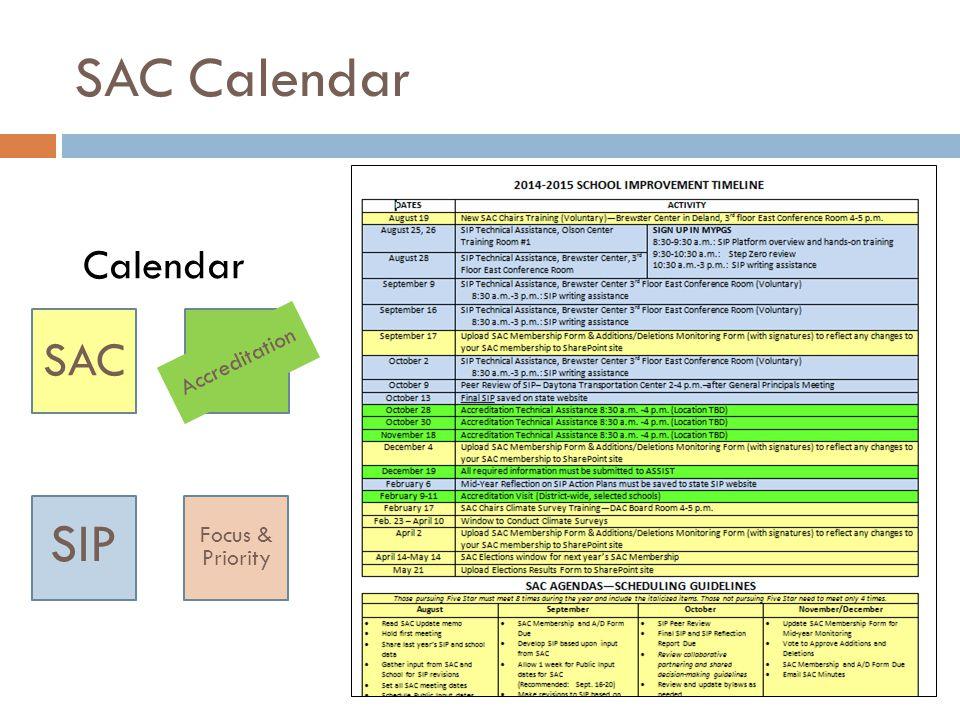SAC Calendar SAC SIP Calendar Accreditation Focus & Priority