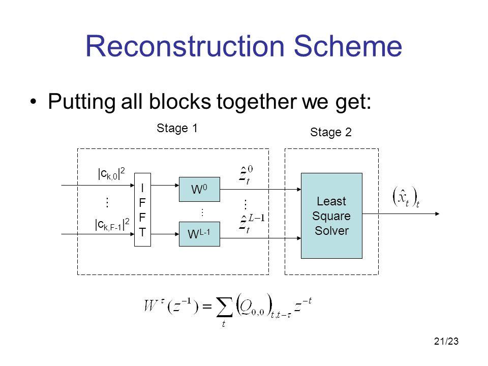 21/23 Reconstruction Scheme Putting all blocks together we get: IFFTIFFT |c k,0 | 2 |c k,F-1 | 2  W0W0 W L-1   Least Square Solver Stage 1 Stage 2