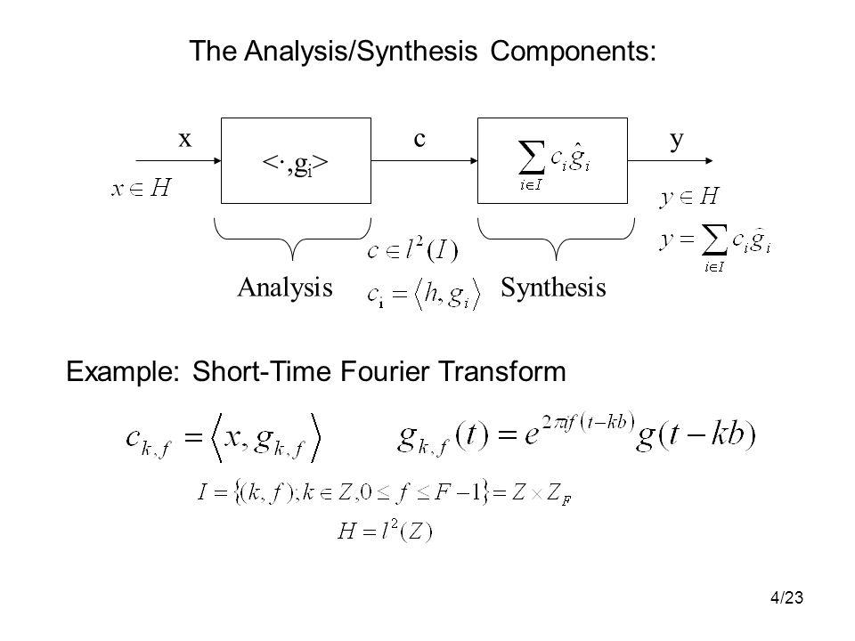 5/23 * = fft = * Data frame index (k) f c k,0 c k,F-1 c k+1,F-1 c k+1,0 g(t) x(t+kb:t+kb+M-1) x(t+kb+M:t+kb+2M-1) x(t+kb)g(t)x(t+(k+1)b)g(t)