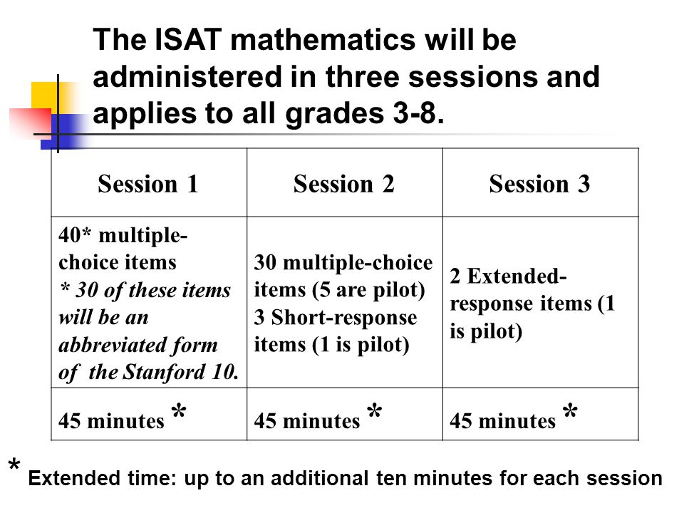 Session 1Session 2Session 3 40* multiple- choice items * 30 of these items will be an abbreviated form of the Stanford 10.