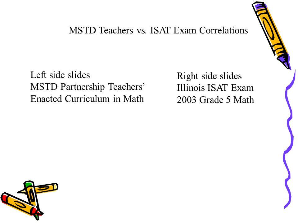 MSTD Teachers vs. ISAT Exam Correlations Left side slides MSTD Partnership Teachers' Enacted Curriculum in Math Right side slides Illinois ISAT Exam 2