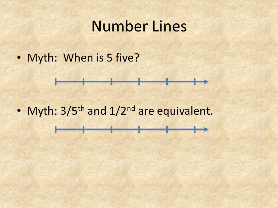 Number Lines Myth: When is 5 five? Myth: 3/5 th and 1/2 nd are equivalent.
