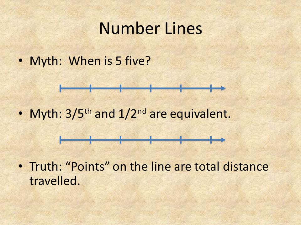 "Number Lines Myth: When is 5 five? Myth: 3/5 th and 1/2 nd are equivalent. Truth: ""Points"" on the line are total distance travelled."