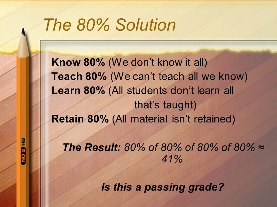 The 80% Solution Know 80% (We don't know it all) Teach 80% (We can't teach all we know) Learn 80% (All students don't learn all that's taught) Retain 80% (All material isn't retained) The Result: 80% of 80% of 80% of 80% ≈ 41% Is this a passing grade?