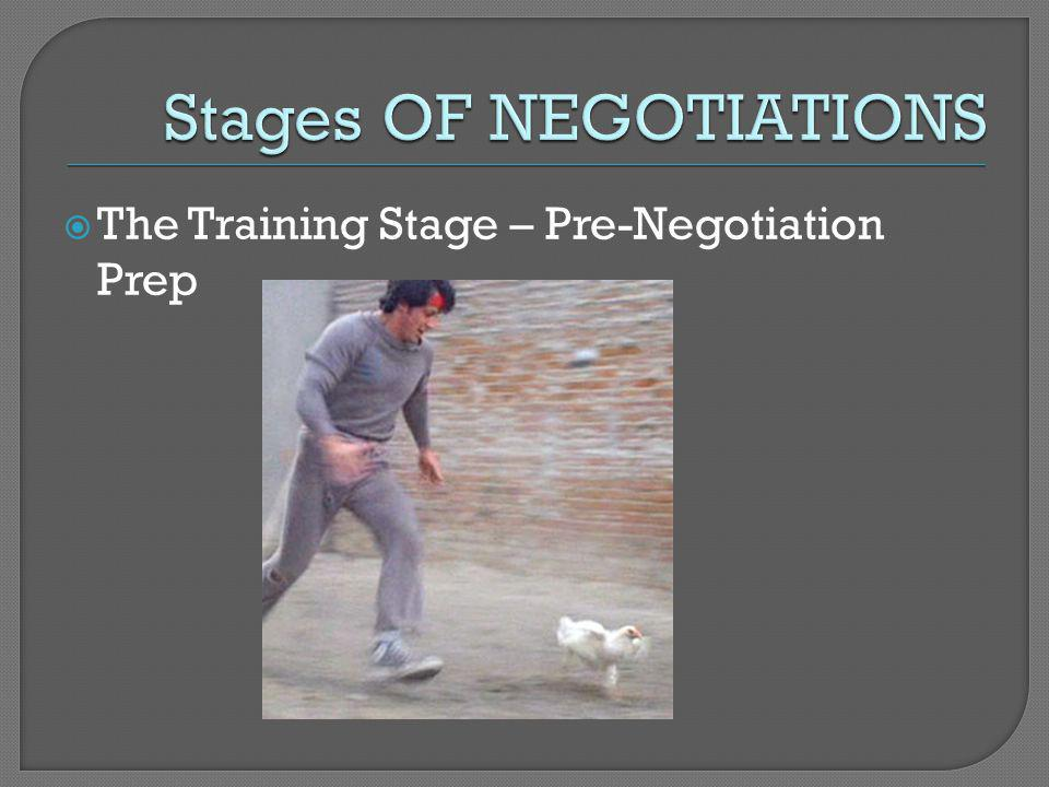 The Training Stage – Pre-Negotiation Prep