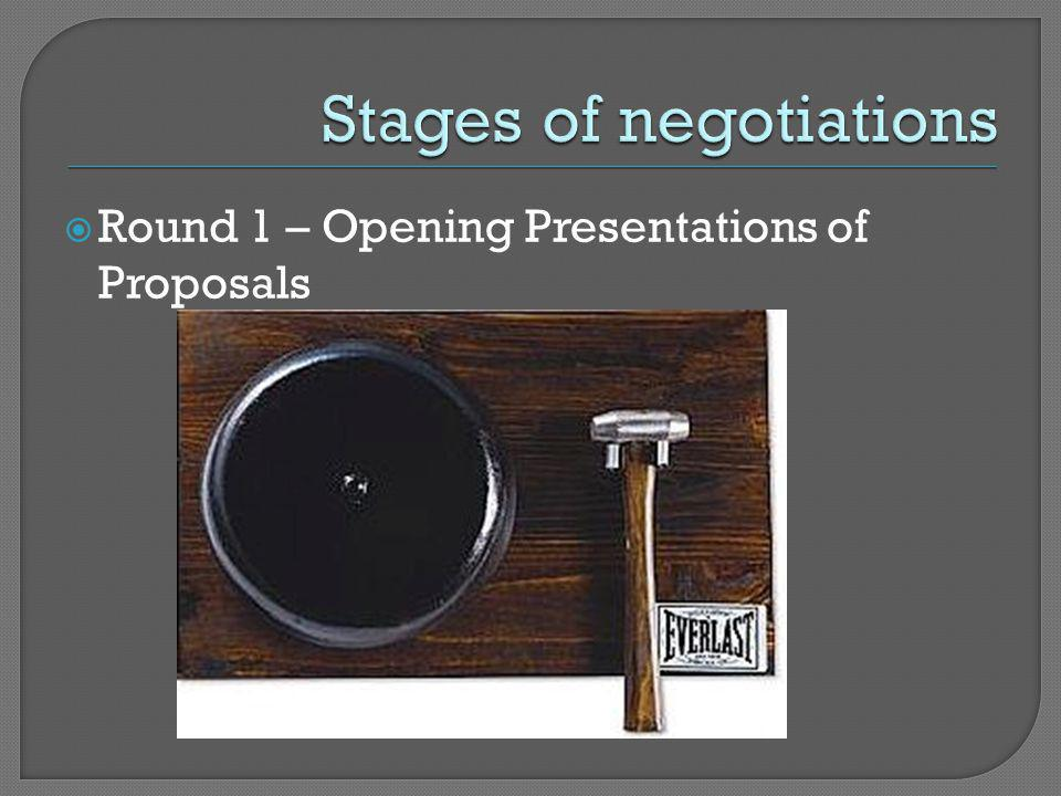  Round 1 – Opening Presentations of Proposals