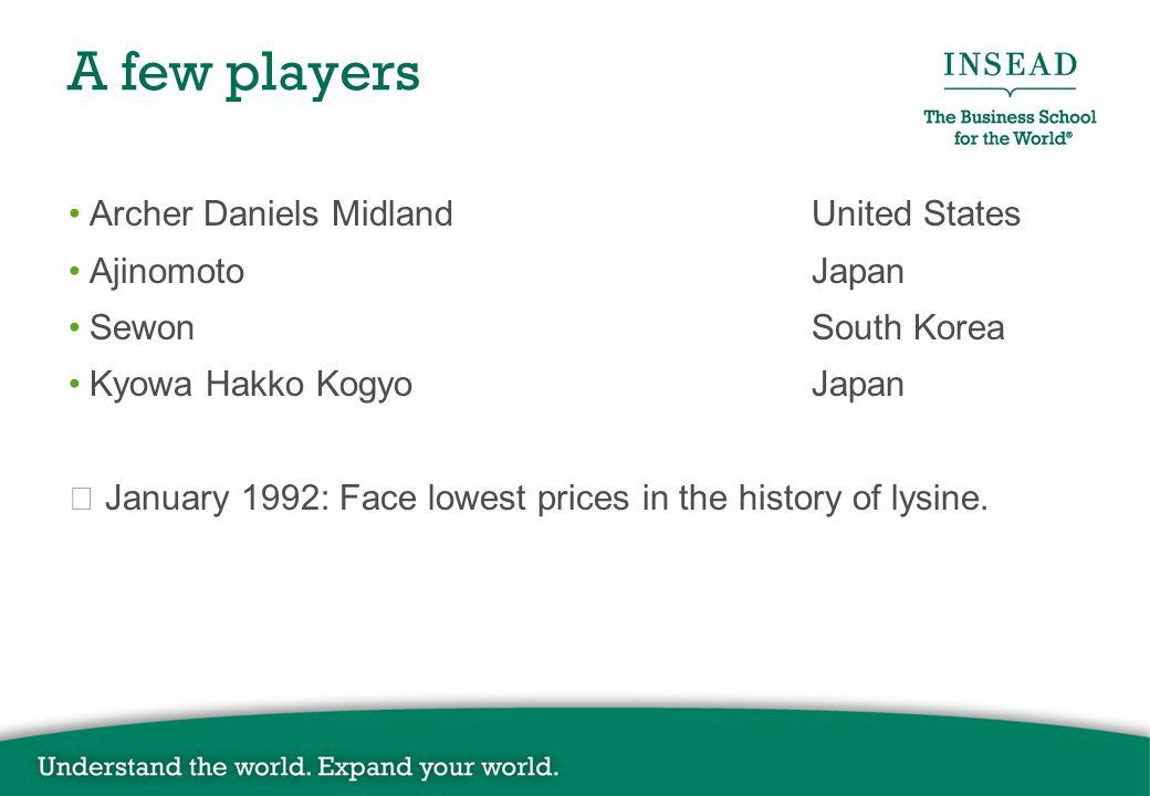 A few players Archer Daniels MidlandUnited States AjinomotoJapan SewonSouth Korea Kyowa Hakko KogyoJapan ☞ January 1992: Face lowest prices in the history of lysine.