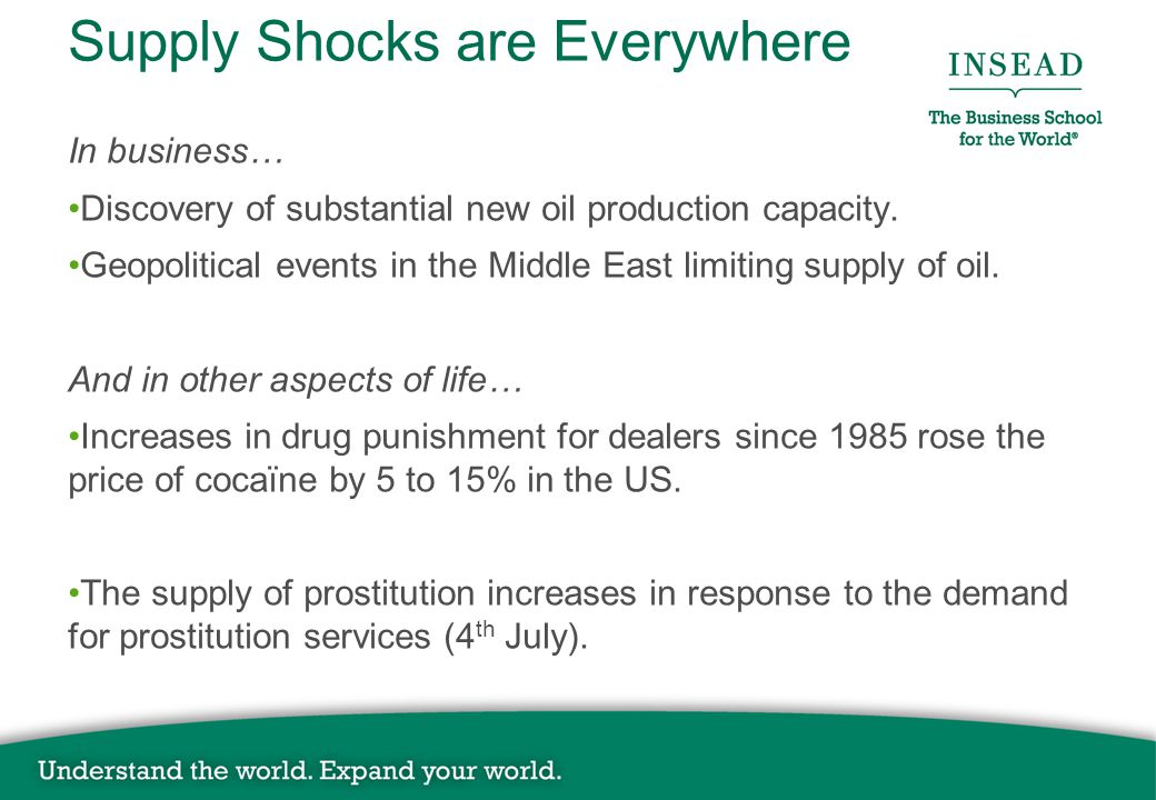 Supply Shocks are Everywhere In business… Discovery of substantial new oil production capacity.