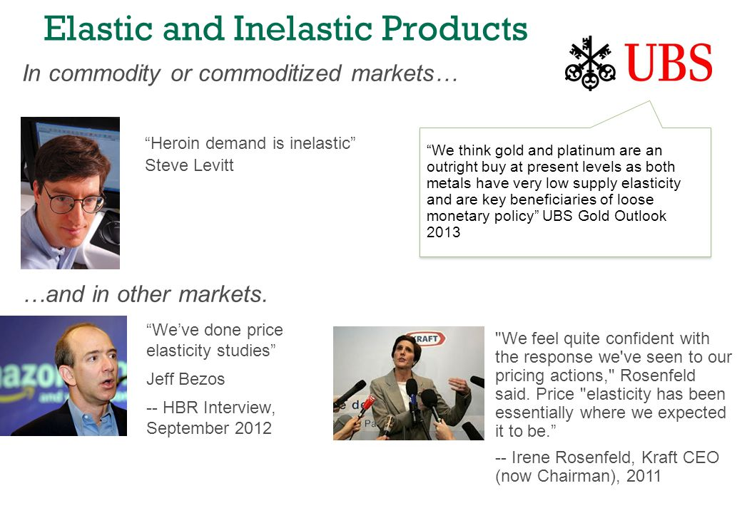 Elastic and Inelastic Products We think gold and platinum are an outright buy at present levels as both metals have very low supply elasticity and are key beneficiaries of loose monetary policy UBS Gold Outlook 2013 We've done price elasticity studies Jeff Bezos -- HBR Interview, September 2012 Heroin demand is inelastic Steve Levitt We feel quite confident with the response we ve seen to our pricing actions, Rosenfeld said.