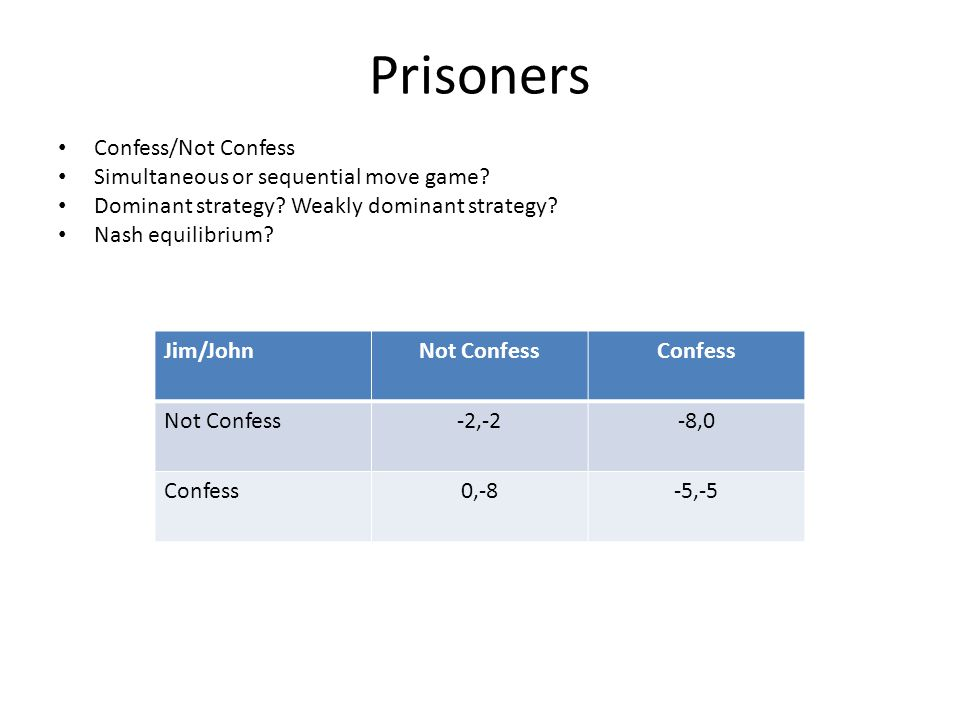 Prisoners Confess/Not Confess Simultaneous or sequential move game? Dominant strategy? Weakly dominant strategy? Nash equilibrium? Jim/JohnNot Confess