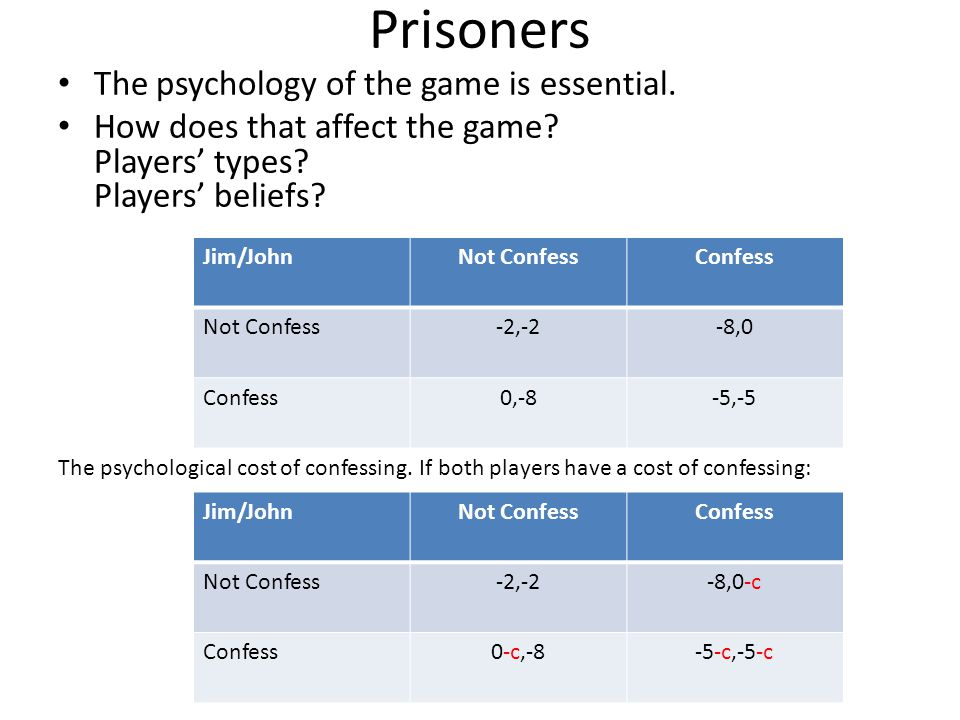 Prisoners The psychology of the game is essential. How does that affect the game? Players' types? Players' beliefs? The psychological cost of confessi