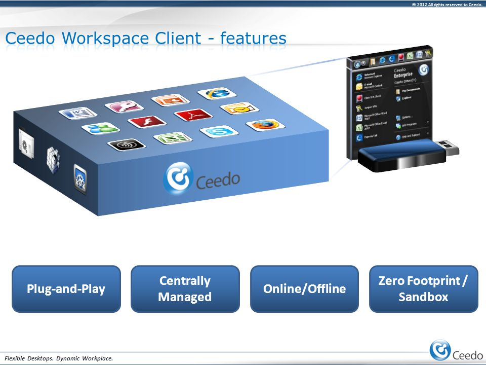 © 2012 All rights reserved to Ceedo. Flexible Desktops. Dynamic Workplace. Plug-and-Play Centrally Managed Online/Offline Zero Footprint / Sandbox