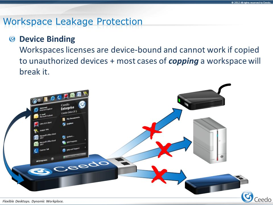 © 2012 All rights reserved to Ceedo. Flexible Desktops. Dynamic Workplace. Device Binding Workspaces licenses are device-bound and cannot work if copi