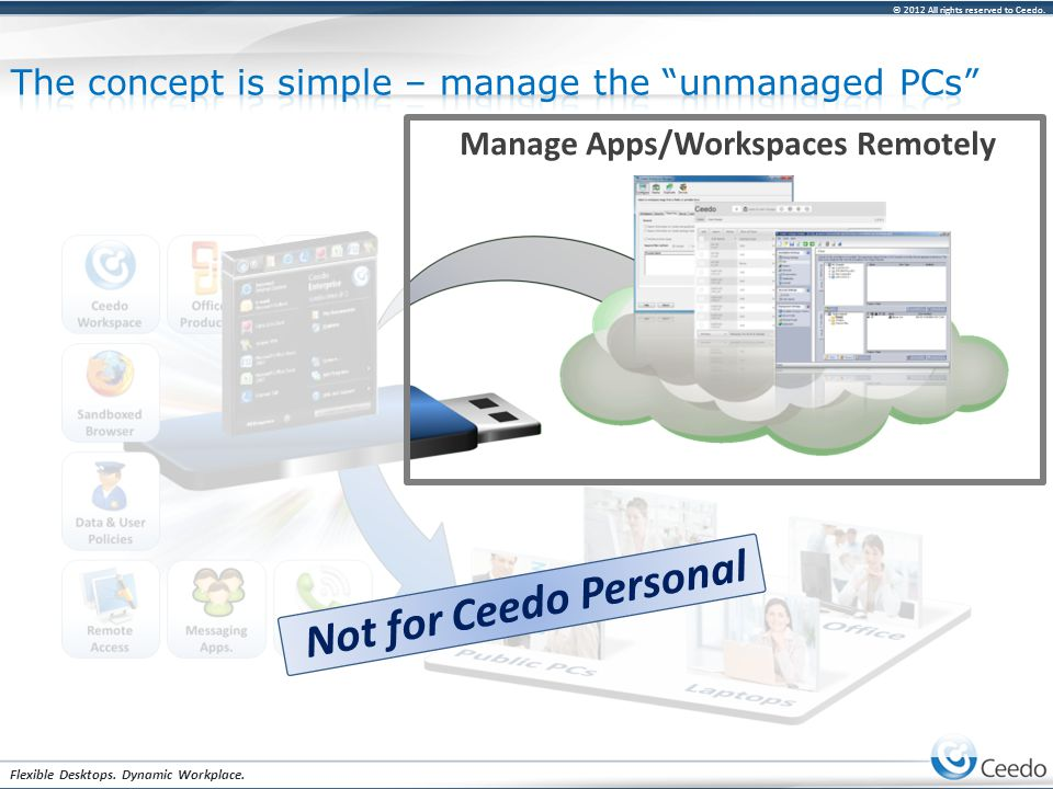 © 2012 All rights reserved to Ceedo. Flexible Desktops.