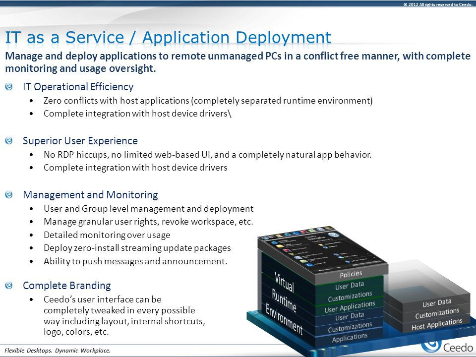© 2012 All rights reserved to Ceedo. Flexible Desktops. Dynamic Workplace. Manage and deploy applications to remote unmanaged PCs in a conflict free m