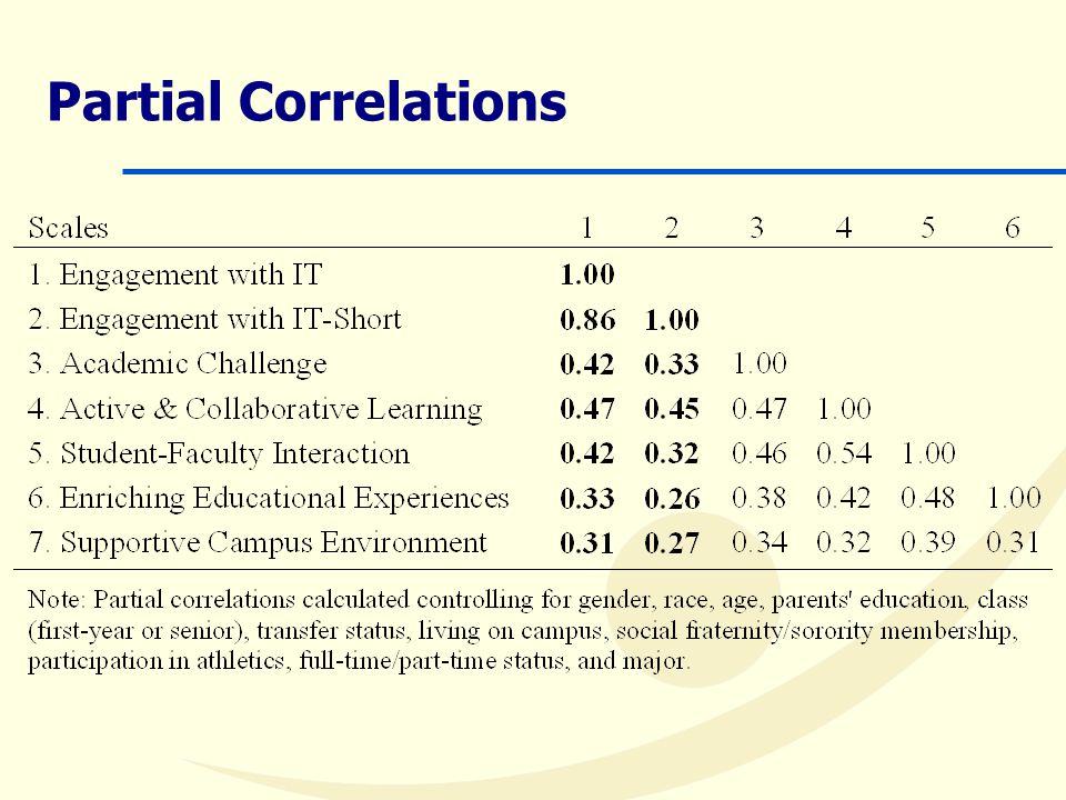 Partial Correlations