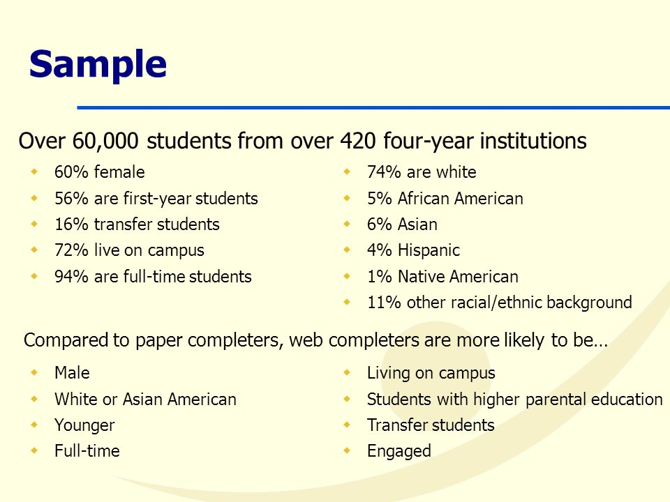 Sample  60% female  56% are first-year students  16% transfer students  72% live on campus  94% are full-time students  74% are white  5% African American  6% Asian  4% Hispanic  1% Native American  11% other racial/ethnic background  Male  White or Asian American  Younger  Full-time Over 60,000 students from over 420 four-year institutions  Living on campus  Students with higher parental education  Transfer students  Engaged Compared to paper completers, web completers are more likely to be…