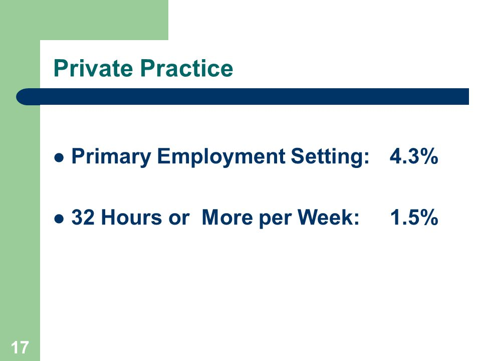 17 Private Practice Primary Employment Setting:4.3% 32 Hours or More per Week:1.5%