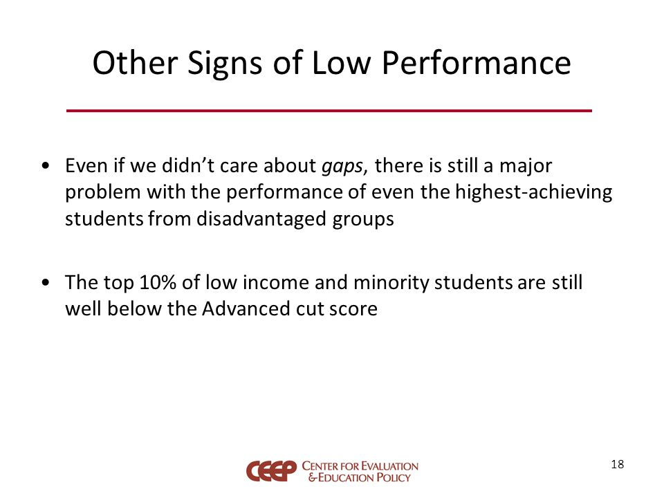 Other Signs of Low Performance Even if we didn't care about gaps, there is still a major problem with the performance of even the highest-achieving students from disadvantaged groups The top 10% of low income and minority students are still well below the Advanced cut score 18