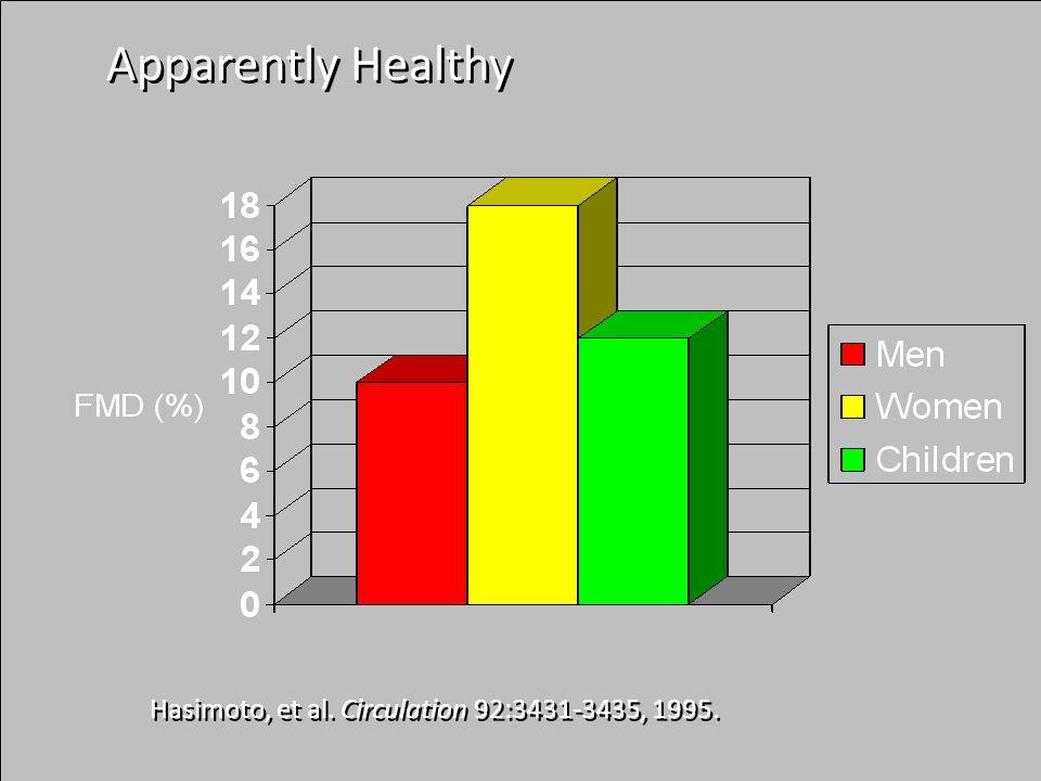 Hasimoto, et al. Circulation 92:3431-3435, 1995. Apparently Healthy