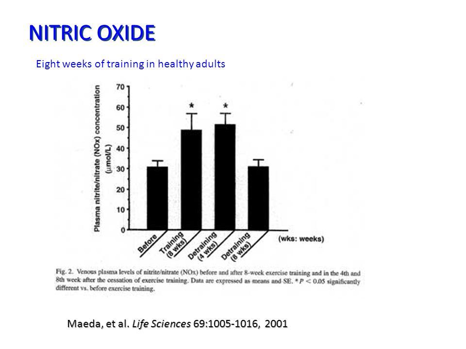 NITRIC OXIDE i Eight weeks of training in healthy adults Maeda, et al.