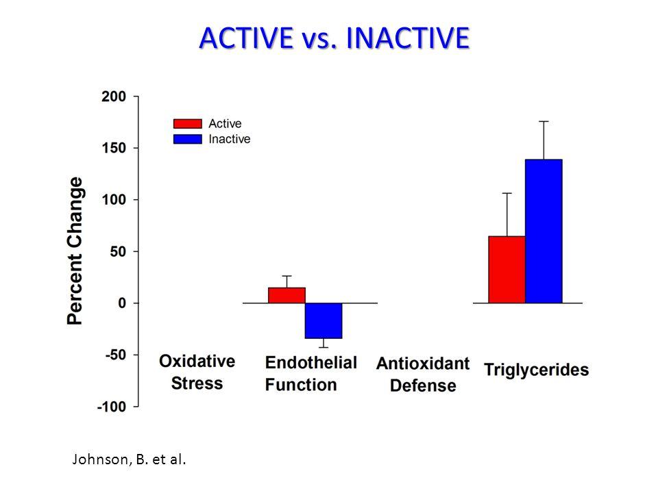 Johnson, B. et al. ACTIVE vs. INACTIVE