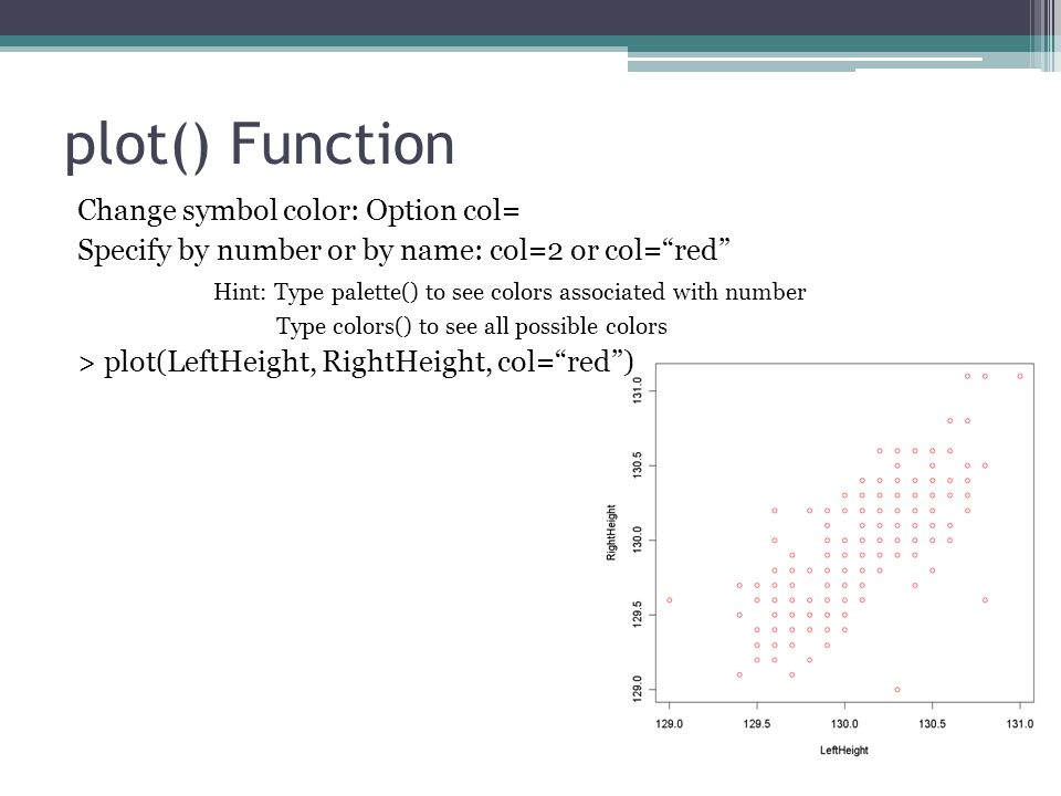 plot() Function Change symbol color: Option col= Specify by number or by name: col=2 or col= red Hint: Type palette() to see colors associated with number Type colors() to see all possible colors > plot(LeftHeight, RightHeight, col= red )