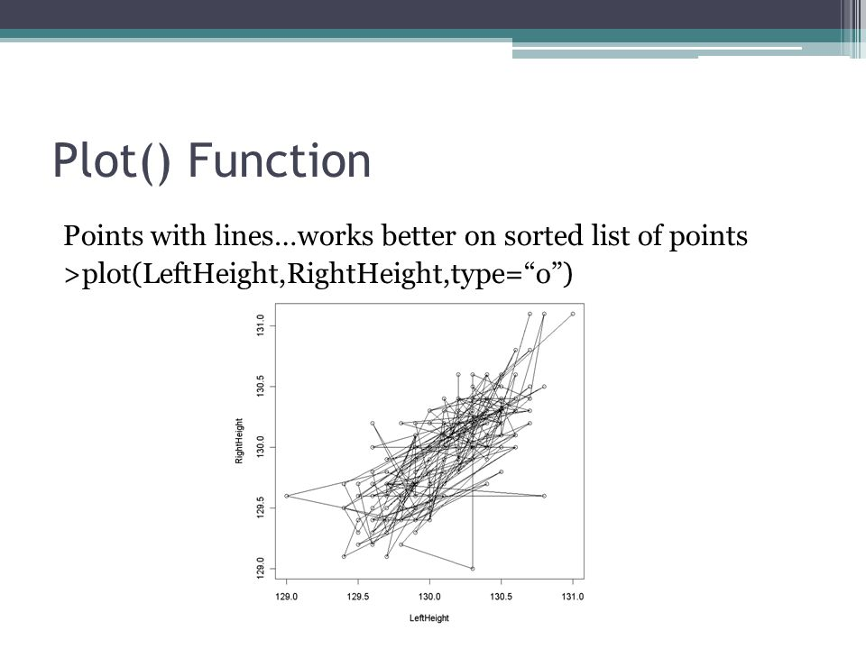 Plot() Function Points with lines…works better on sorted list of points >plot(LeftHeight,RightHeight,type= o )