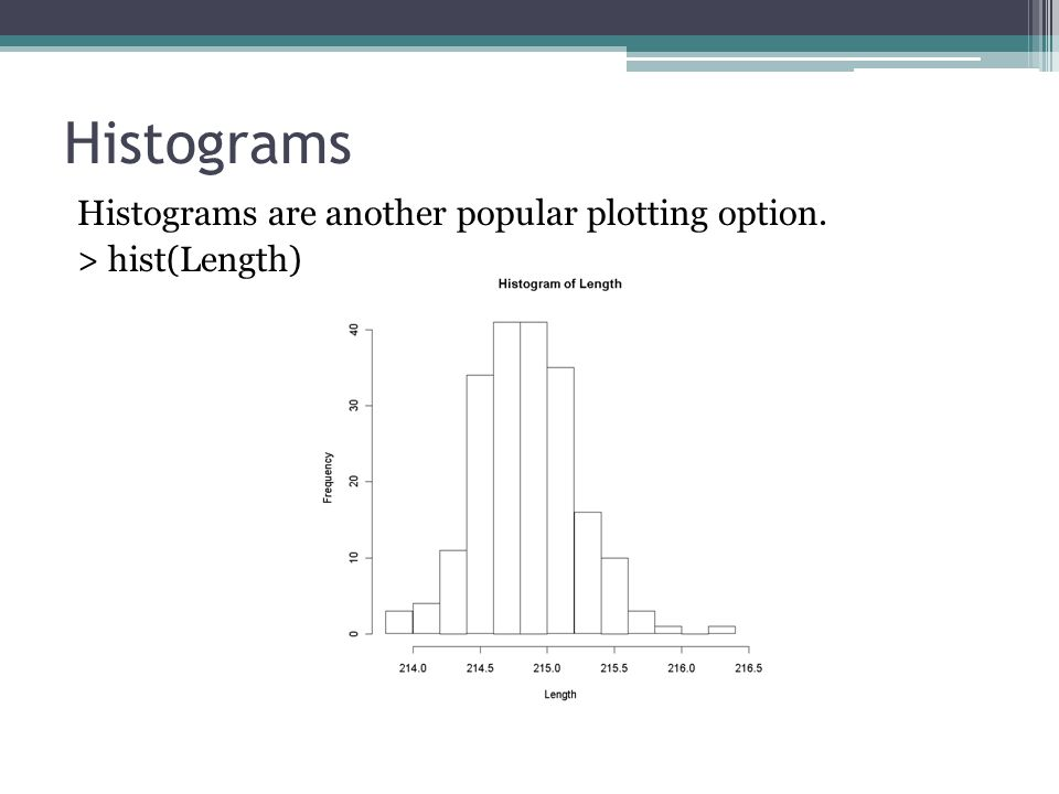 Histograms Histograms are another popular plotting option. > hist(Length)