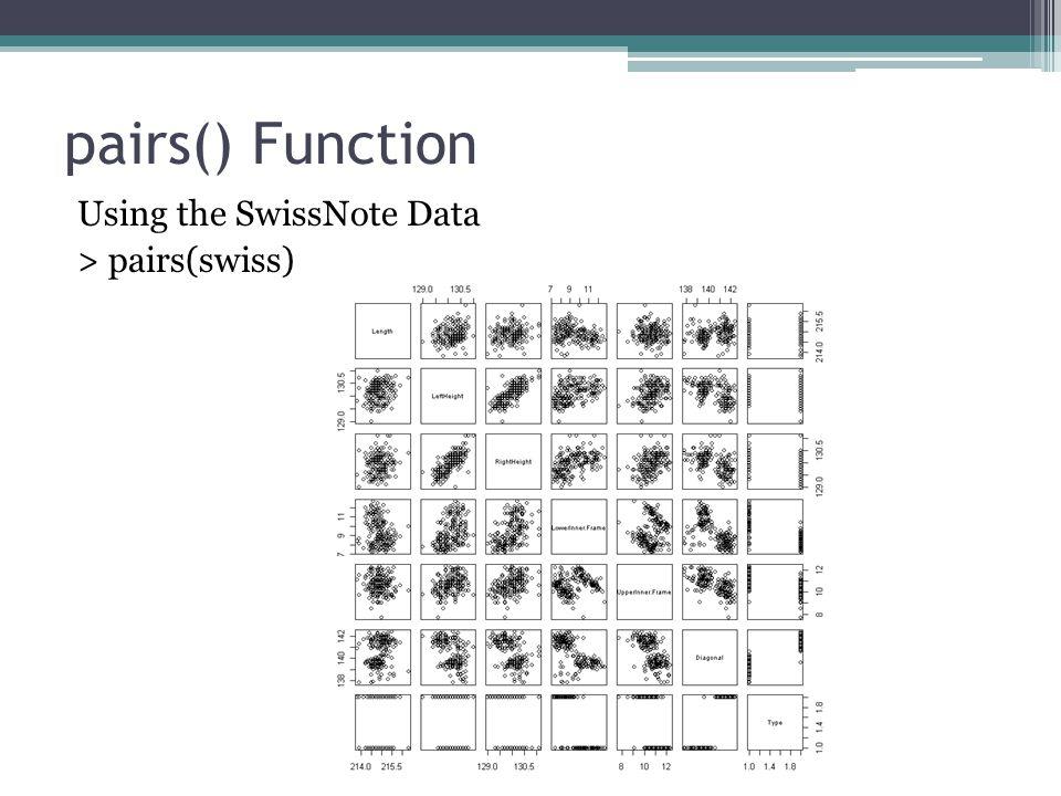 pairs() Function Using the SwissNote Data > pairs(swiss)