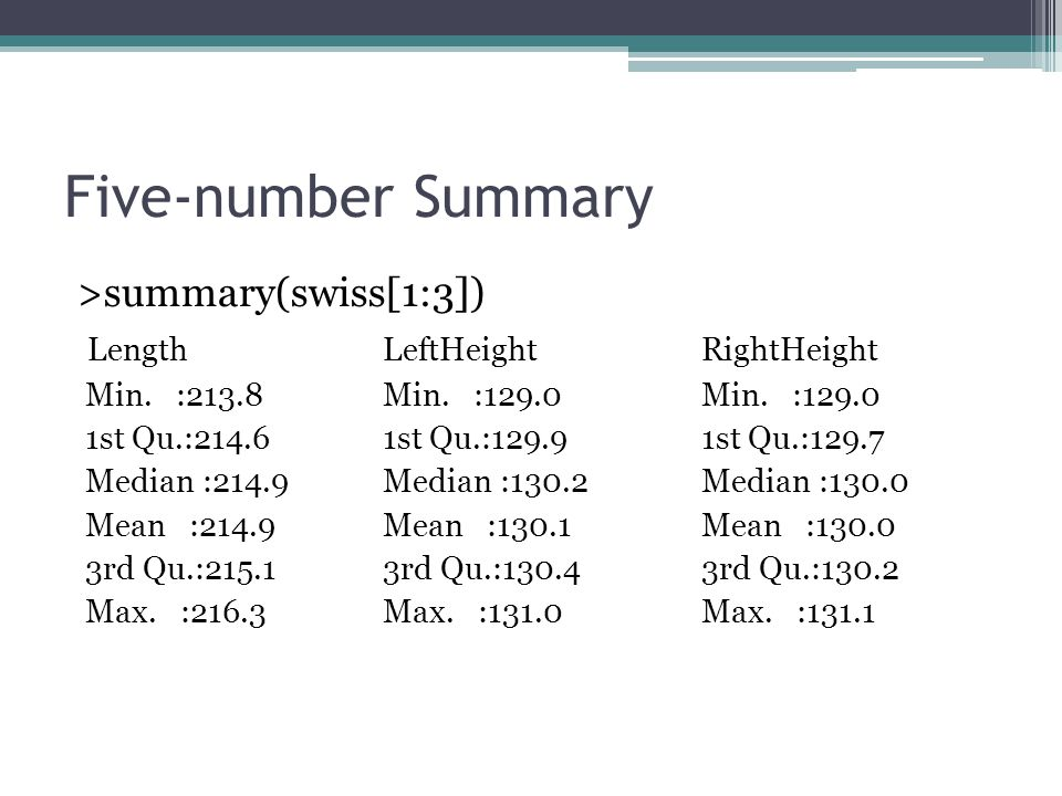 Five-number Summary >summary(swiss[1:3]) Length LeftHeight RightHeight Min.