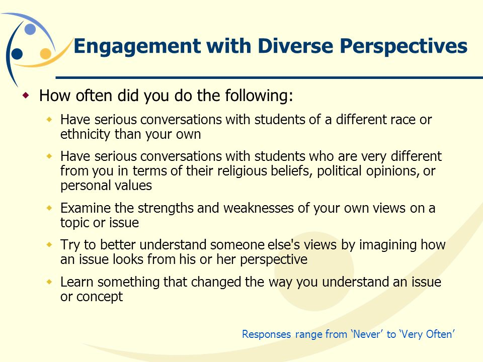 Engagement with Diverse Perspectives  How often did you do the following:  Have serious conversations with students of a different race or ethnicity than your own  Have serious conversations with students who are very different from you in terms of their religious beliefs, political opinions, or personal values  Examine the strengths and weaknesses of your own views on a topic or issue  Try to better understand someone else s views by imagining how an issue looks from his or her perspective  Learn something that changed the way you understand an issue or concept Responses range from 'Never' to 'Very Often'