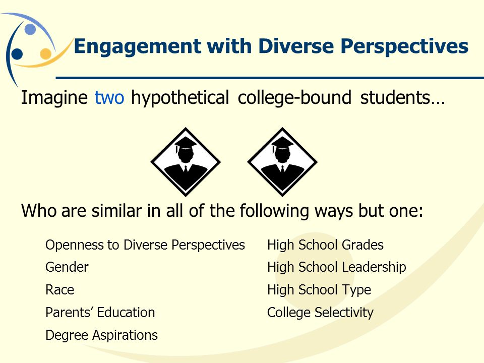 Engagement with Diverse Perspectives Imagine two hypothetical college-bound students… Who are similar in all of the following ways but one: Openness to Diverse Perspectives High School Grades Gender High School Leadership Race High School Type Parents' Education College Selectivity Degree Aspirations