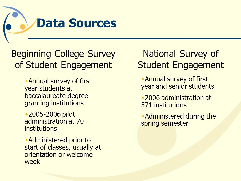 Data Sources Beginning College Survey of Student Engagement National Survey of Student Engagement  Annual survey of first- year students at baccalaureate degree- granting institutions  2005-2006 pilot administration at 70 institutions  Administered prior to start of classes, usually at orientation or welcome week  Annual survey of first- year and senior students  2006 administration at 571 institutions  Administered during the spring semester