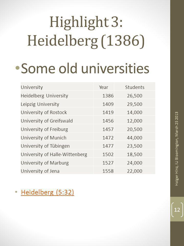 Highlight 3: Heidelberg (1386) Some old universities Heidelberg (5:32) UniversityYearStudents Heidelberg University138626,500 Leipzig University140929,500 University of Rostock141914,000 University of Greifswald145612,000 University of Freiburg145720,500 University of Munich147244,000 University of Tübingen147723,500 University of Halle-Wittenberg150218,500 University of Marburg152724,000 University of Jena155822,000 Holger Hinz, IU Bloomington, March 25 2013 12