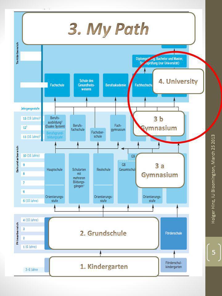 German Gymnasium 50% of a cohort State legislation G8 vs G9 Profiles: Science, Social Sciences / BusEconHistory, Sports, … Statewide exams (Math, German, …) Abitur QUIZ Holger Hinz, IU Bloomington, March 25 2013 6