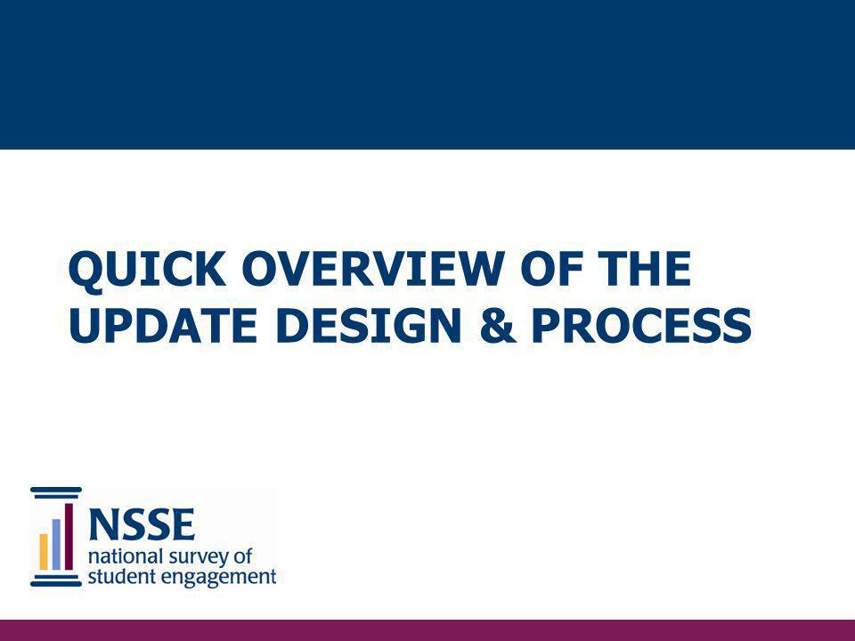 Response Detail High-Impact Practices
