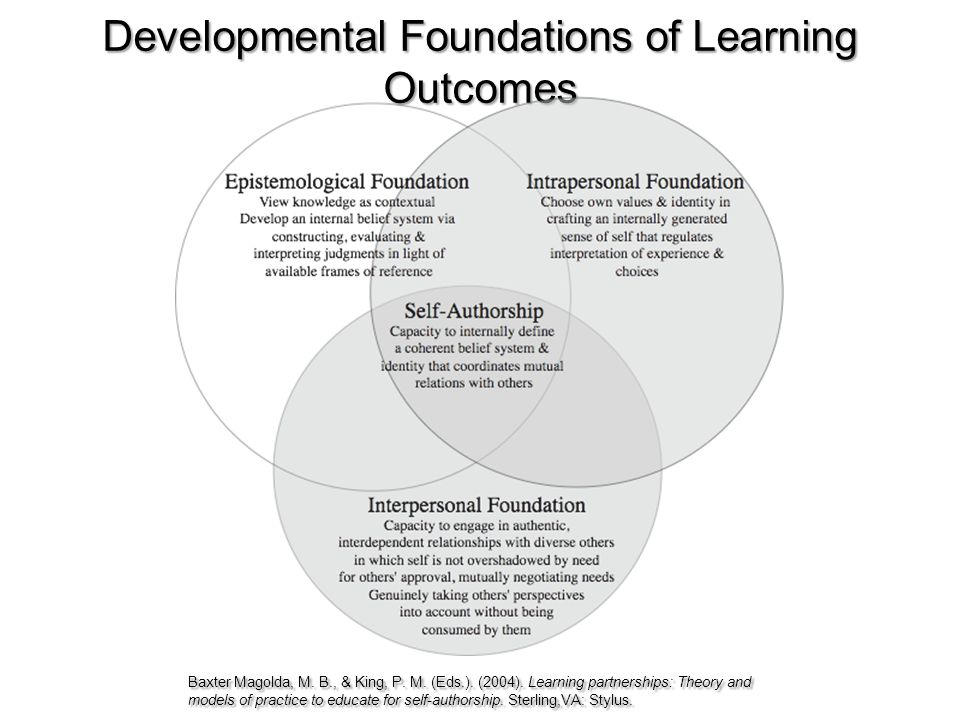 Developmental Foundations of Learning Outcomes Baxter Magolda, M. B., & King, P. M. (Eds.). (2004). Learning partnerships: Theory and models of practi