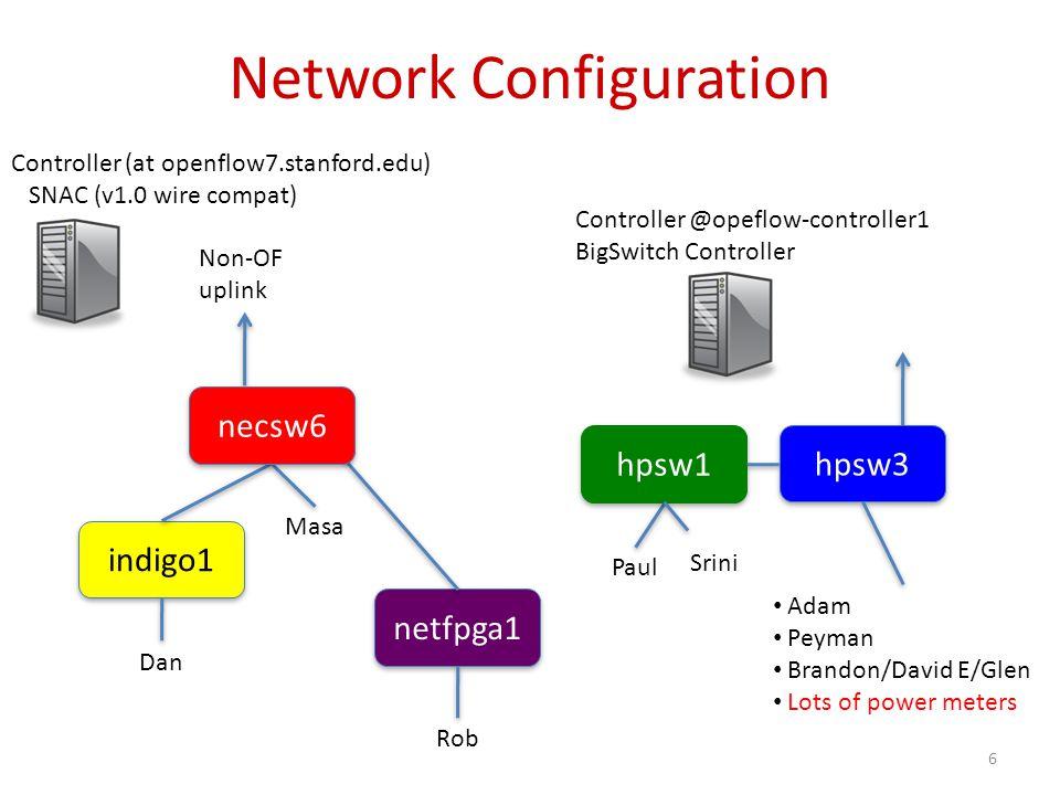 Network Performance Flow setup delay E2E RTT wget delay 27