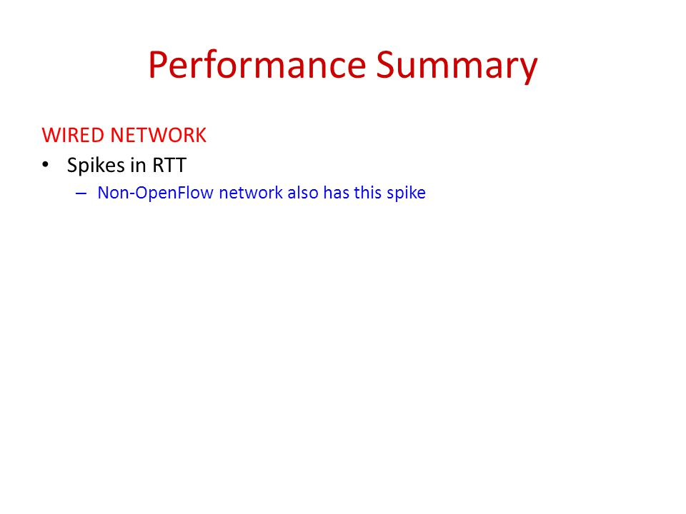 Performance Summary WIRED NETWORK Spikes in RTT – Non-OpenFlow network also has this spike