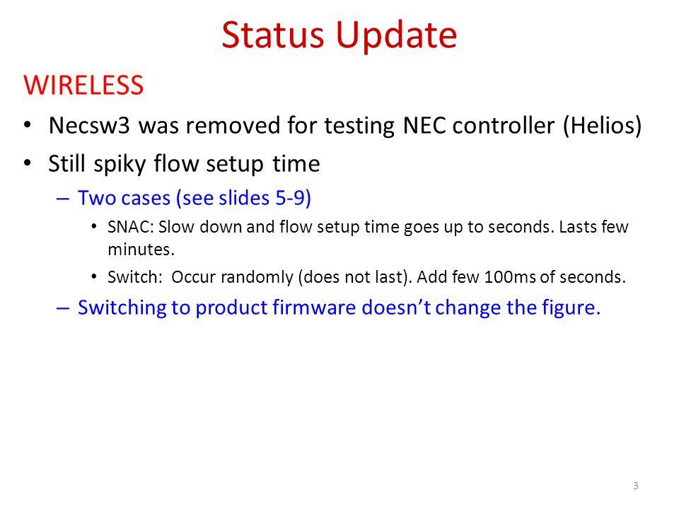 Flow Setup Delay switch10ms100ms1000ms necsw4 39.971489.053198.5967 necsw1 32.48193.02698.8809 necsw3 42.602194.368398.7544 Percentage of time flow setup delay is less than the target value 34